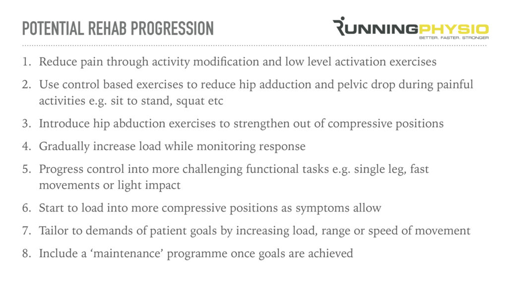 How to optimise load, range and speed in tendon rehab 1